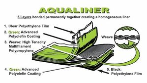 aqualiner water tank liner